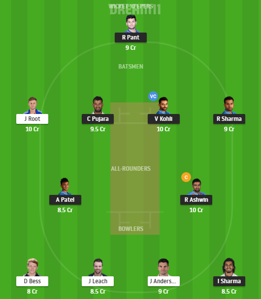 India, England, India vs England 2021, 3rd Test, Fantasy Cricket