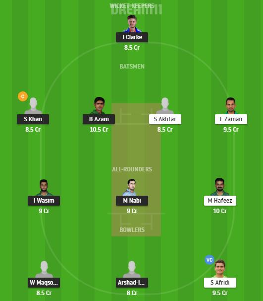 PSL 2021, Karachi Kings, Lahore Qalandars, Fantasy Cricket