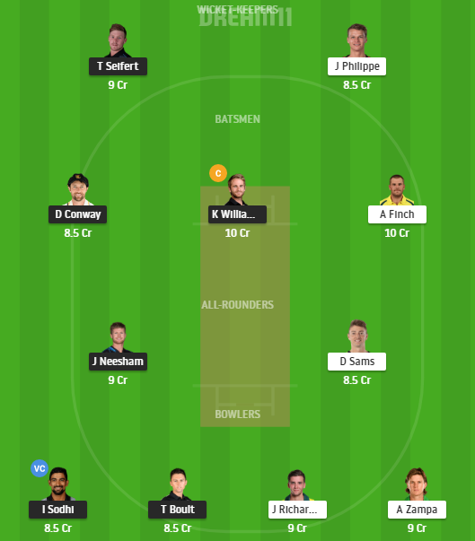 New Zealand, Australia, 2nd T20I, Fantasy Cricket, New Zealand vs Australia 2021
