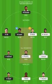 Pakistan vs South Africa 2021, 1st T20I: Fantasy Cricket Tips 2