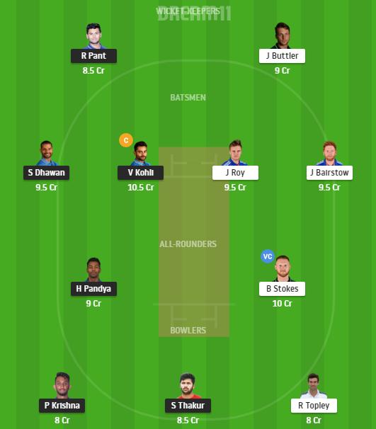 India, England, 3rd ODI, Fantasy Cricket, India vs England 2021