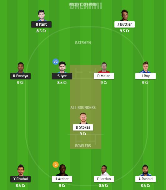 India, England, India vs England 2021, 2nd T20I, Fantasy Cricket