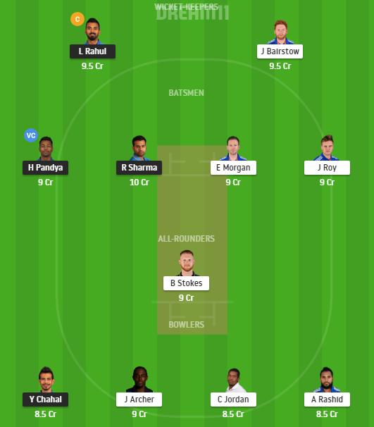 India, England, 1st T20I, Fantasy Cricket, India vs England 2021