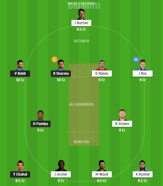 India, England, Fantasy Cricket, 4th T20I, India vs England 2021