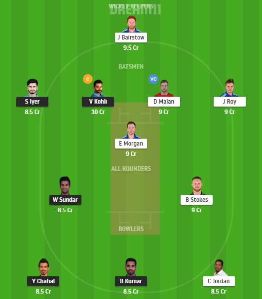 India, England, India vs England, 3rd T20I, Fantasy Cricket