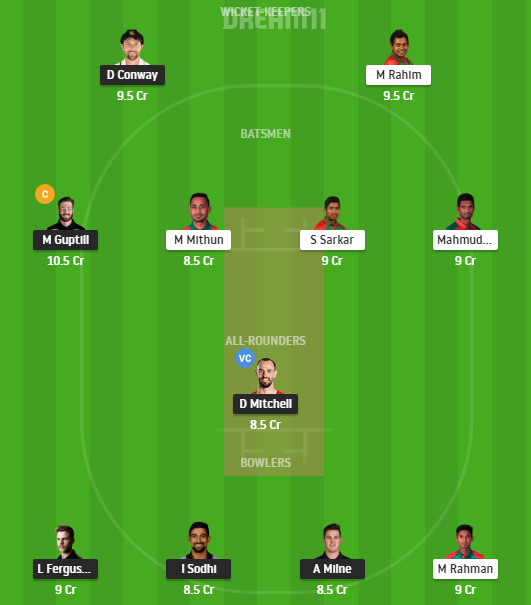 New Zealand, Bangladesh, 1st T20I, Fantasy Cricket, New Zealand vs Bangladesh