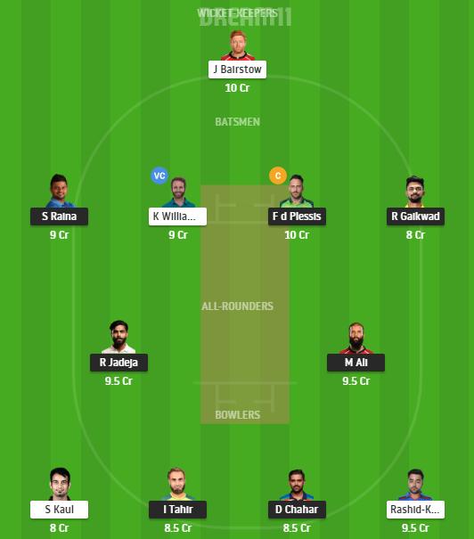 IPL 2021, CSK vs SRH, CSK, SRH, Fantasy Cricket