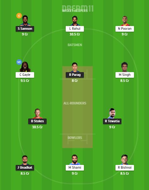IPL 2021, Rajasthan Royals, Punjab Kings, RR vs PBKS, Fantasy Cricket