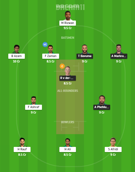 South Africa, Pakistan, 3rd ODI, Fantasy Cricket, South Africa vs Pakistan