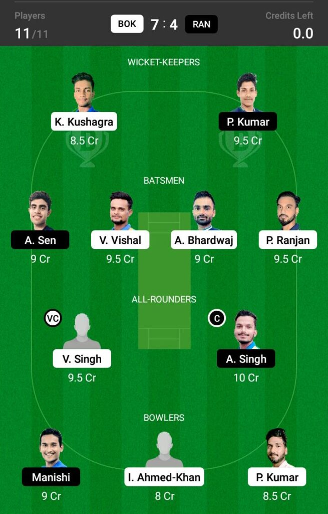BOK vs RAN Dream11 Prediction, Fantasy Cricket Tips, Dream 11 Team, BYJU'S Jharkhand T20, 2021