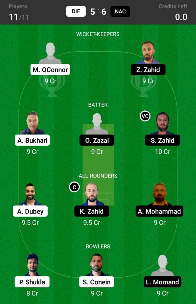 DIF vs NAC Dream11 Prediction, Fantasy Cricket Tips, Dream XI Team, ECS T10 Sweden 2021