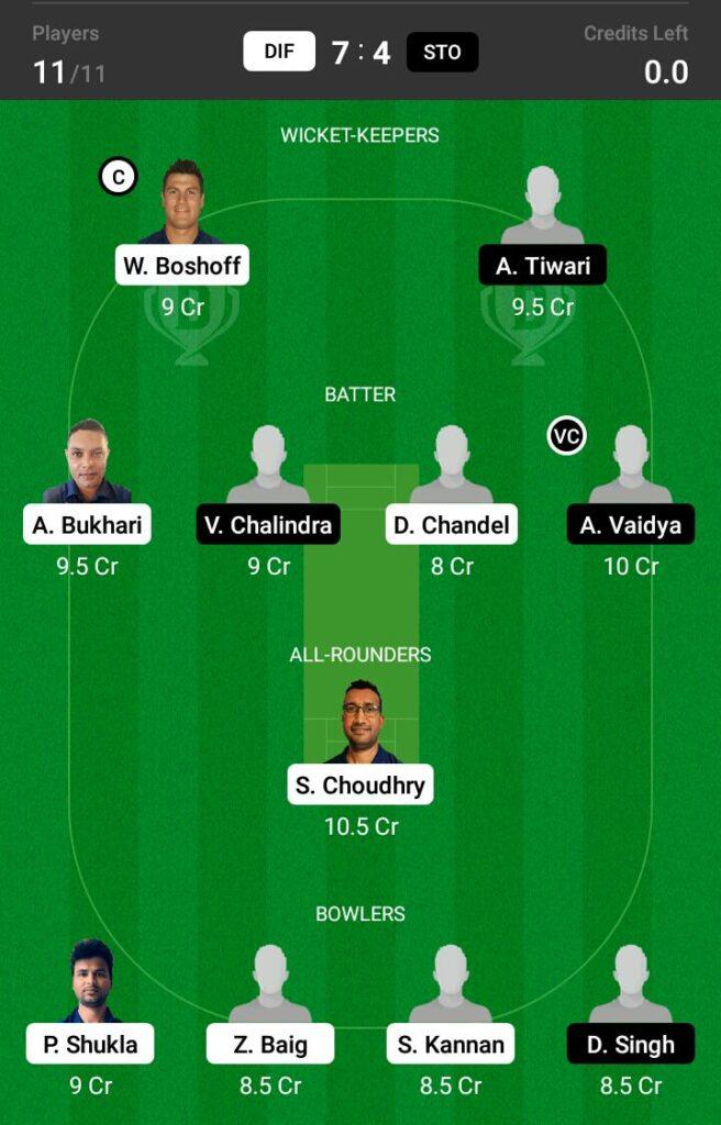 2nd QUARTER FINAL - MATCH 42: DIF vs STO Dream11 Prediction, Fantasy Cricket Tips,Dream XI Team, ECS T10 Sweden 2021