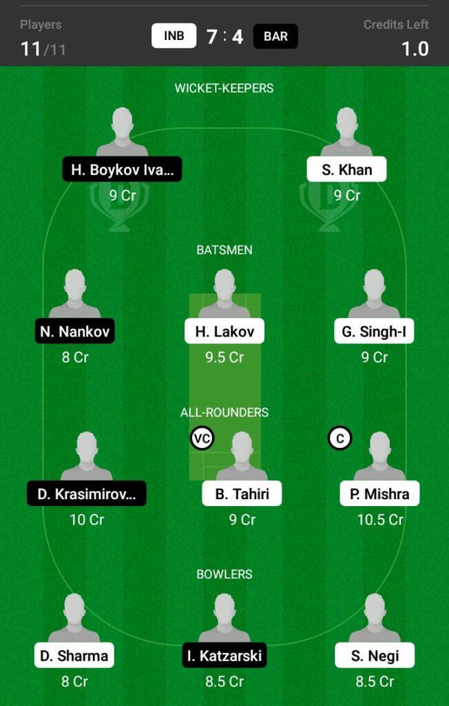 INB VS BAR Dream 11 Prediction Fantasy Cricket Tips Dream 11Team ECS T10 Bulgaria