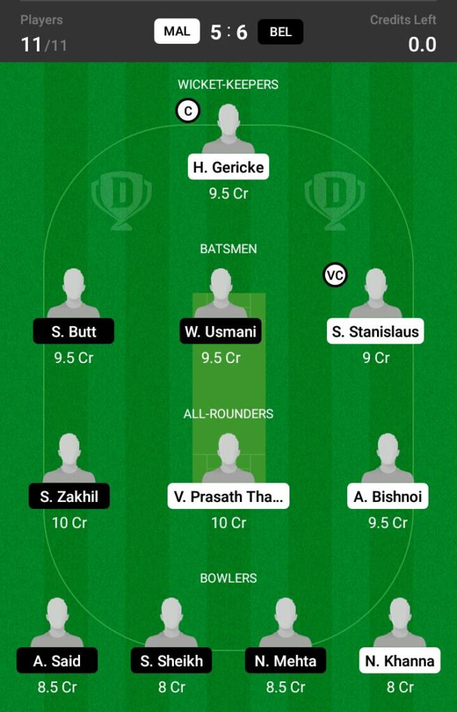 Malta vs Belgium Dream 11 Prediction Fantasy Cricket Tips Dream 11 Team