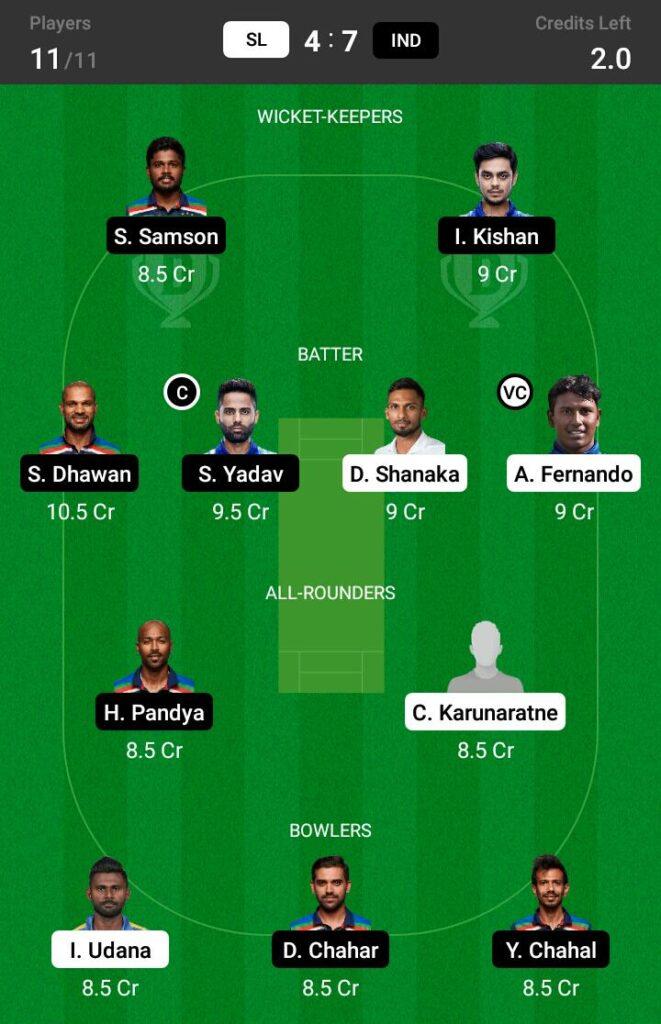 Sri Lanka vs India Dream11 Prediction, Fantasy Cricket Tips, Dream11 Team