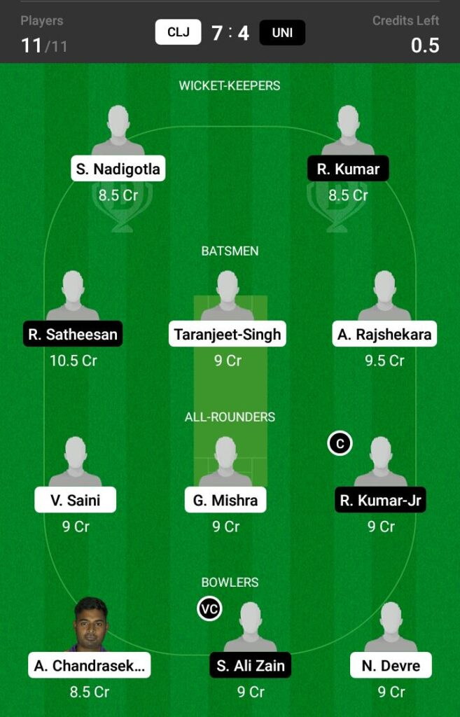 UNI vs CLJ Dream11 Prediction, Fantasy Cricket Tips, Dream 11 Team, ECS T10 Romania