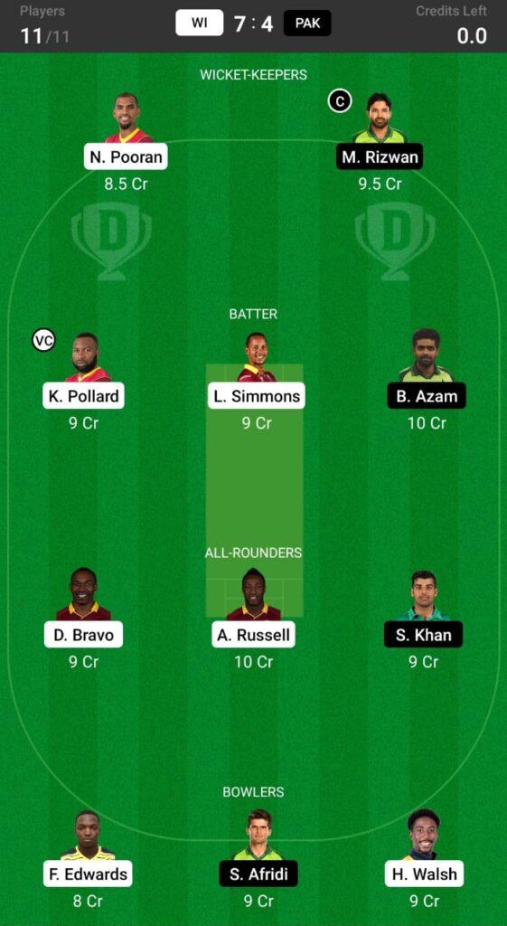 West Indies vs Pakistan Dream11 Prediction, Fantasy Cricket Tips, Dream11 Team