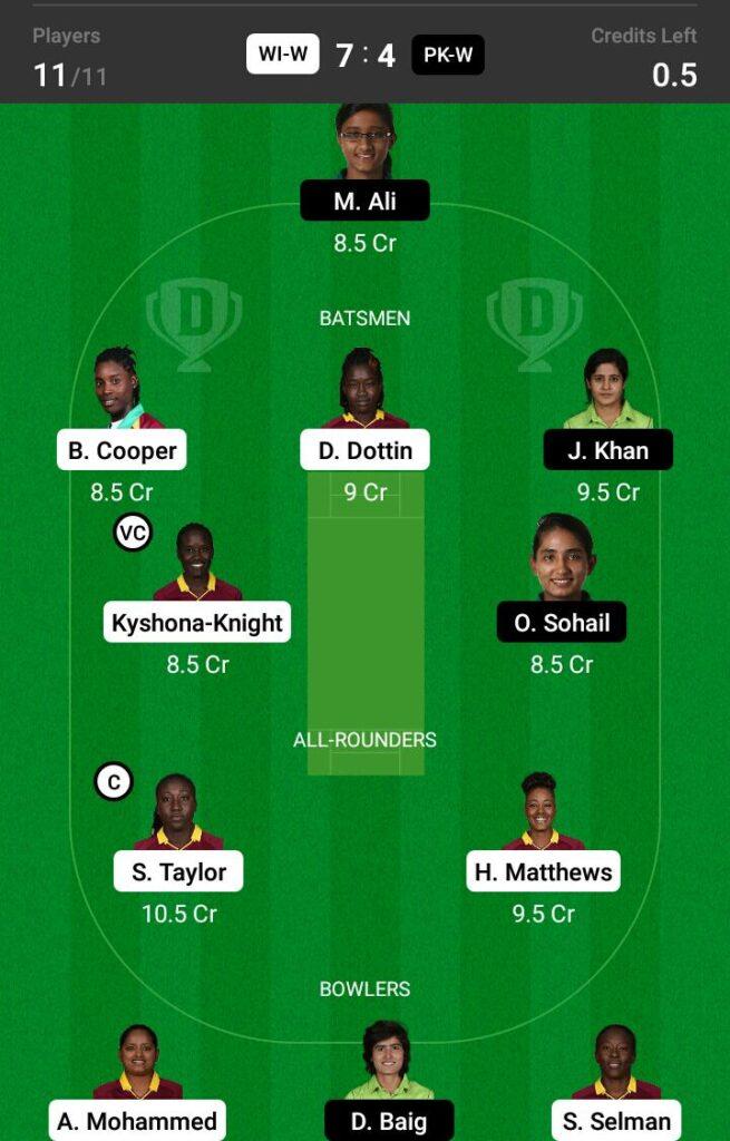 West Indies Women vs Pakistan Women Dream11 Prediction, Fantasy Cricket Tips, Dream 11 Team