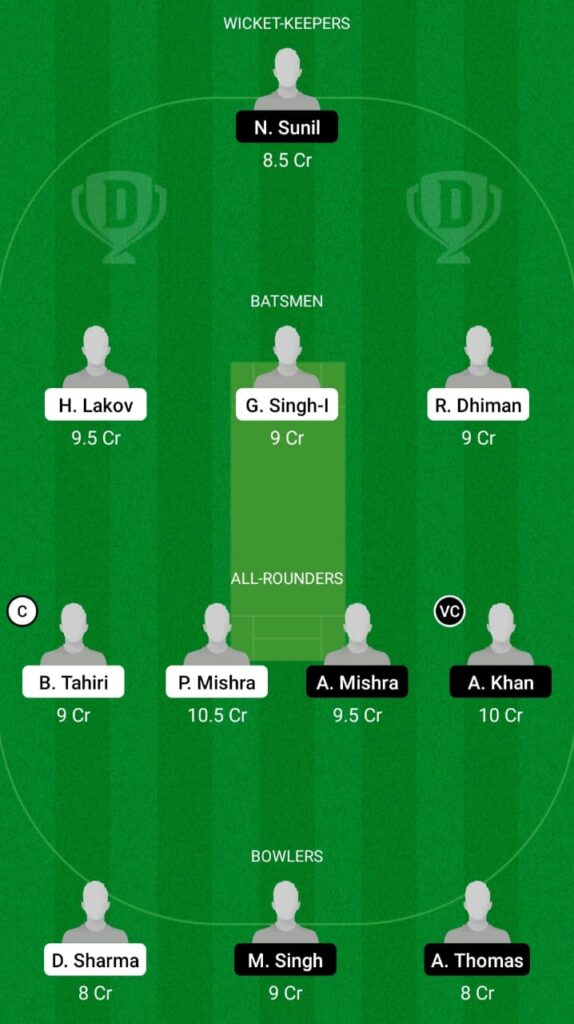 INB vs PLE Dream11 Prediction Fantasy Cricket Tips Dream11 Team ECS T10 Bulgaria