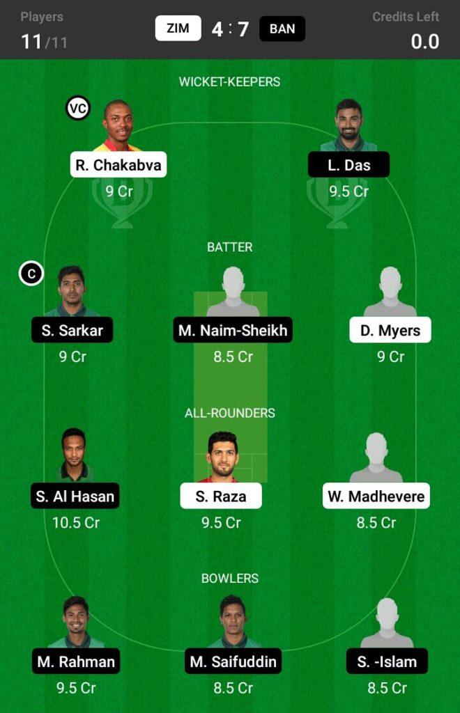Zimbabwe vs Bangladesh Dream11 Prediction, Fantasy Cricket Tips, Dream11 Team