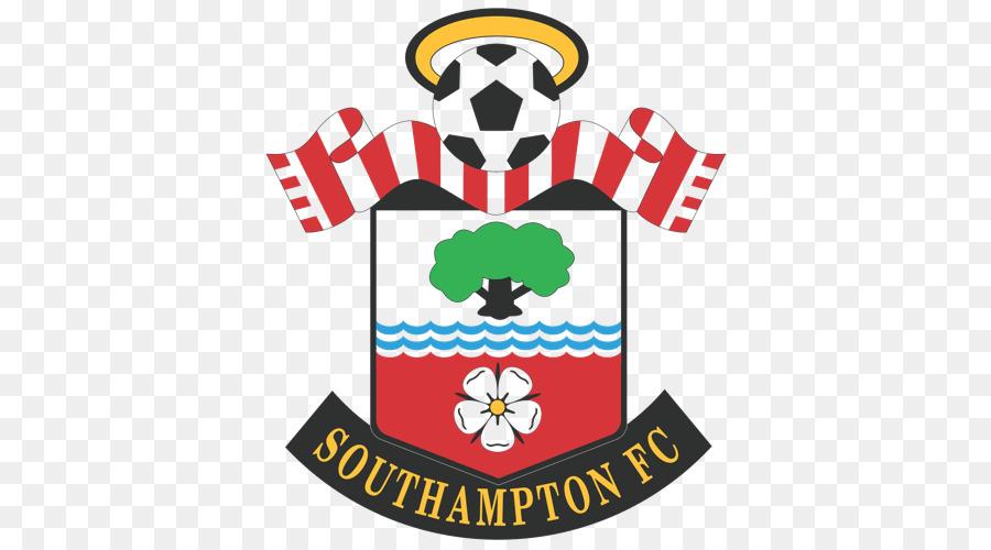FIFA 22 Rankings Prediction – Southampton