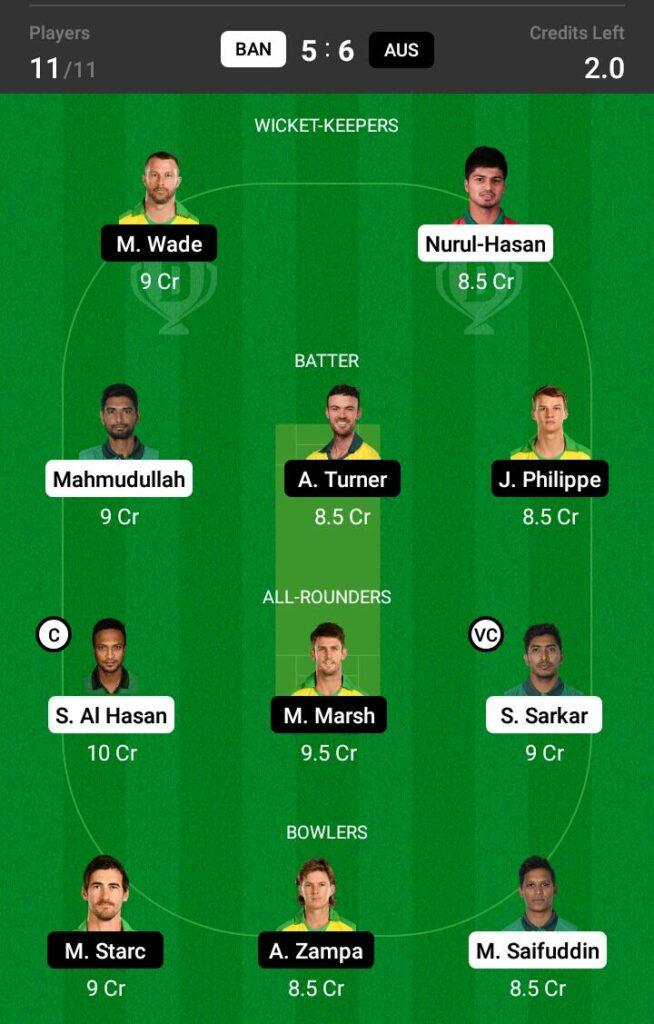 Bangladesh vs Australia Dream11 Prediction, Fantasy Cricket Tips, Dream11 Team