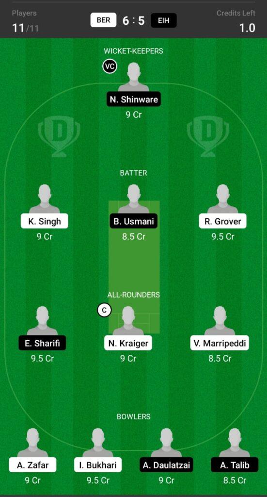 BER vs EIH Dream11 Prediction, Fantasy Cricket Tips, Dream11 Team, ECS T10 Dresden 2021