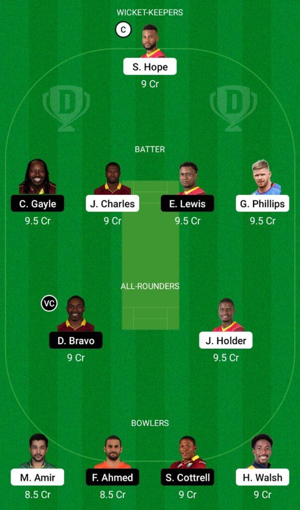 BR vs SKN Dream11 Prediction, Fantasy Cricket Tips, Dream11 Team, Hero CPL T20 2021