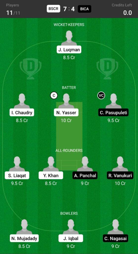 BSCR vs BICA Dream11 Prediction, Fantasy Cricket Tips, Dream11 Team, ECS T10 Dresden 2021
