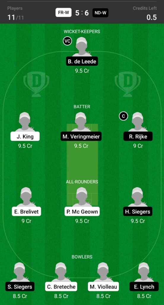 FR-W vs ND-W Dream11 Prediction, Fantasy Cricket Tips, Dream11 Team, ICC Women's T20 World Cup Europe Qualifier 2021