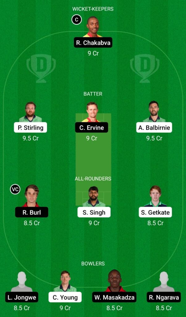 IRE vs ZIM Dream11 Prediction, Fantasy Cricket Tips, Dream XI Team, Zimbabwe Tour of Ireland 2021