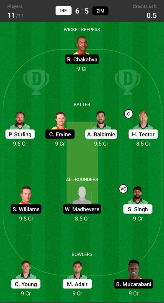 Ireland vs Zimbabwe Dream11 Prediction, Fantasy Cricket Tips, Dream11 Team