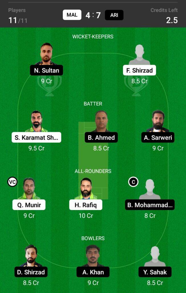 MAL vs ARI Dream11 Prediction, Fantasy Cricket Tips, Dream XI Team, ECS T10 Malmo 2021
