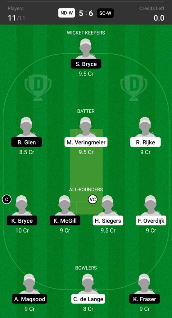 ND-W vs SC-W Dream11 Prediction, Fantasy Cricket Tips, Dream XI Team, ICC Women's T20 World Cup Europe Qualifier 2021