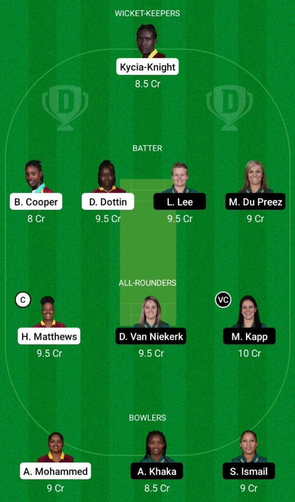 WI-W vs SA-W Dream11 Prediction, Fantasy Cricket Tips, Dream 11 Team, South Africa Women Tour of West Indies 2021
