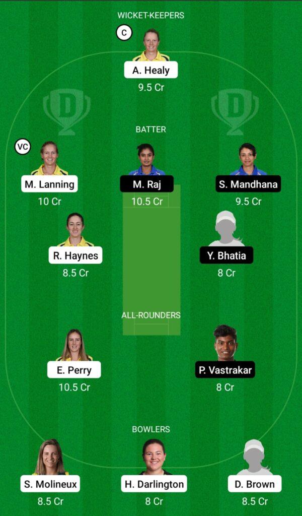 AU-W vs IN-W Dream11 Prediction, Fantasy Cricket Tips, Dream 11 Team, India Women Tour of Australia 2021