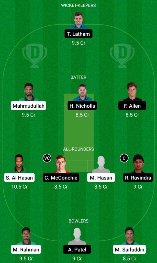 BAN vs NZ Dream11 Prediction, Fantasy Cricket Tips, Dream11 Team, New Zealand Tour of Bangladesh 2021