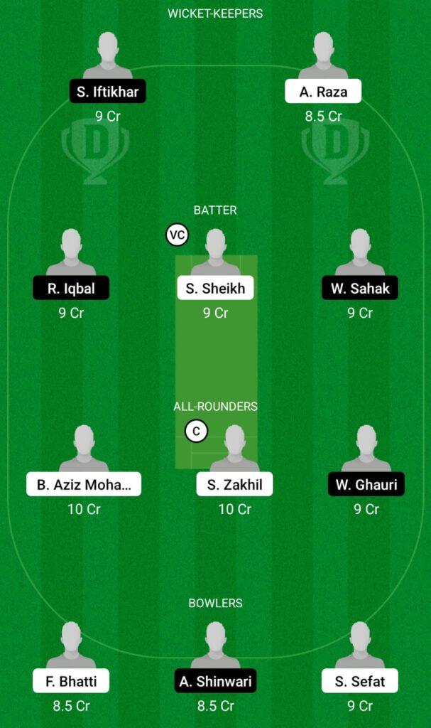 BEL vs NOR Dream11 Prediction, Fantasy Cricket Tips, Dream11 Team, ECC T10 2021