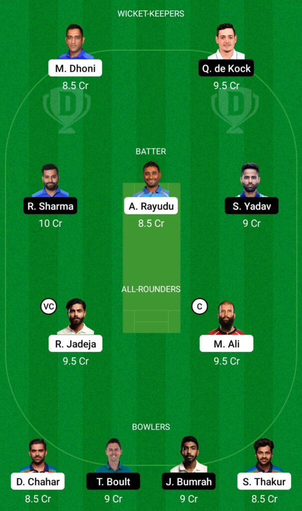 IPL 2021- CSK vs MI Dream11 Prediction, Fantasy Cricket Tips, Dream11 Team