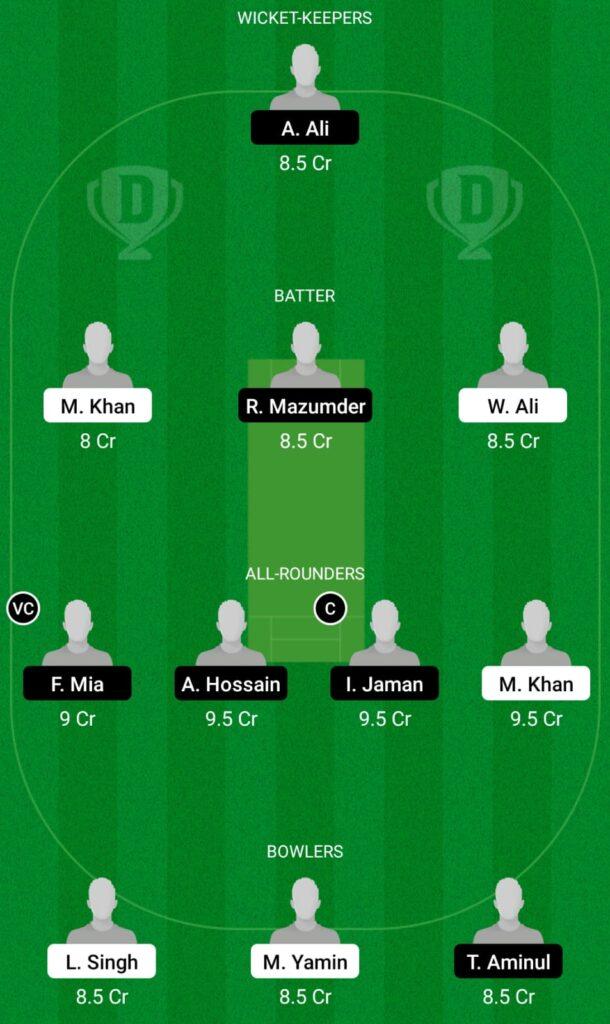 CYM vs NCT Dream11 Prediction, Fantasy Cricket Tips, Dream11 Team, ECS T10 Cyprus 2021