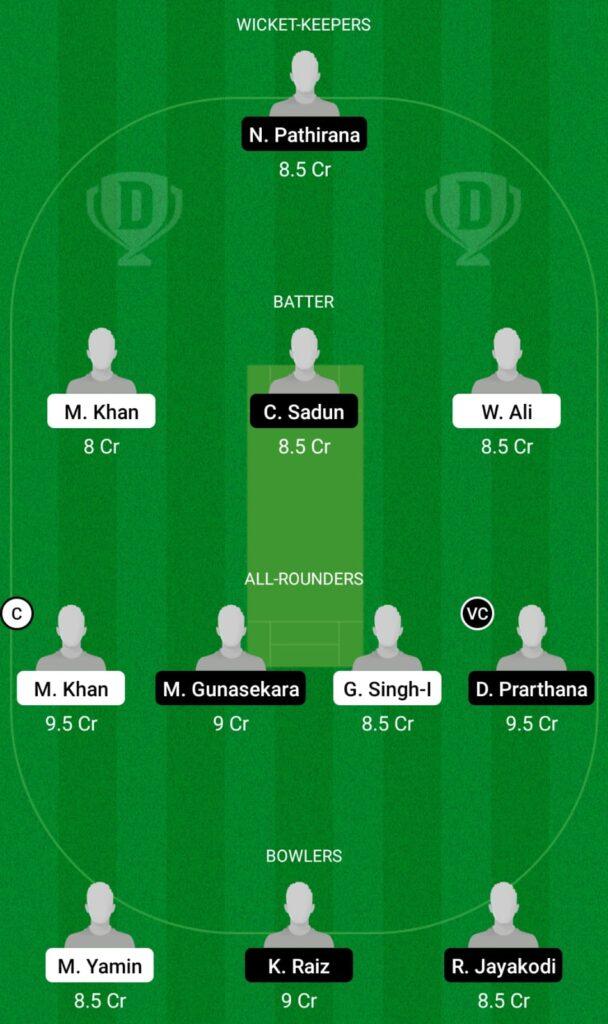 CYM vs SLL Dream11 Prediction, Fantasy Cricket Tips, Dream11 Team, ECS T10 Cyprus 2021
