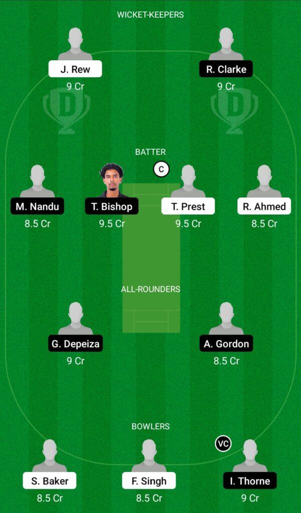 EN-U19 vs WI-U19 Dream11 Prediction, Fantasy Cricket Tips, Dream11 Team, West Indies Under 19s Tour of England 2021