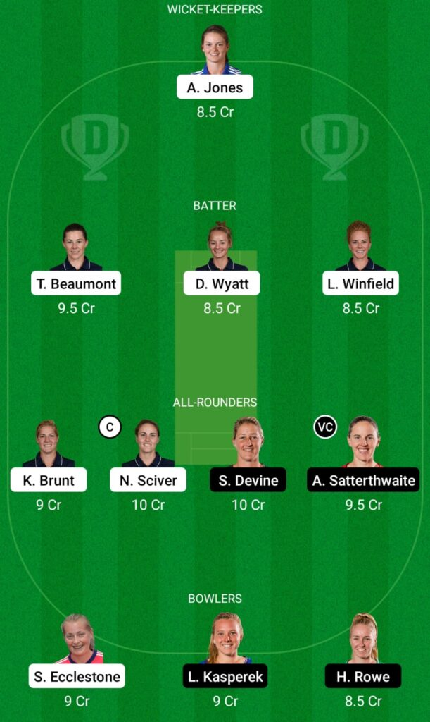 EN-W vs NZ-W Dream11 Prediction, Fantasy Cricket Tips, Dream11 Team, New Zealand Women Tour of England 2021