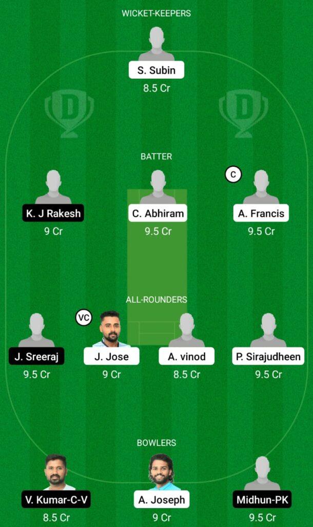ENC vs PRC Dream11 Prediction, Fantasy Cricket Tips, Dream11 Team, Kerala Club Championship 2021