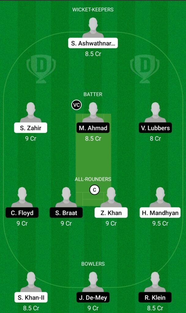 HUN vs NED XI Dream11 Prediction, Fantasy Cricket Tips, Dream11 Team, ECC T10 2021