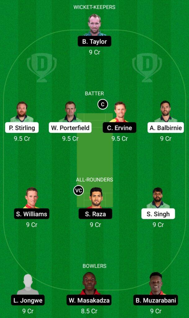 IRE vs ZIM Dream11 Prediction, Fantasy Cricket Tips, Dream11 Team, Zimbabwe Tour of Ireland 2021