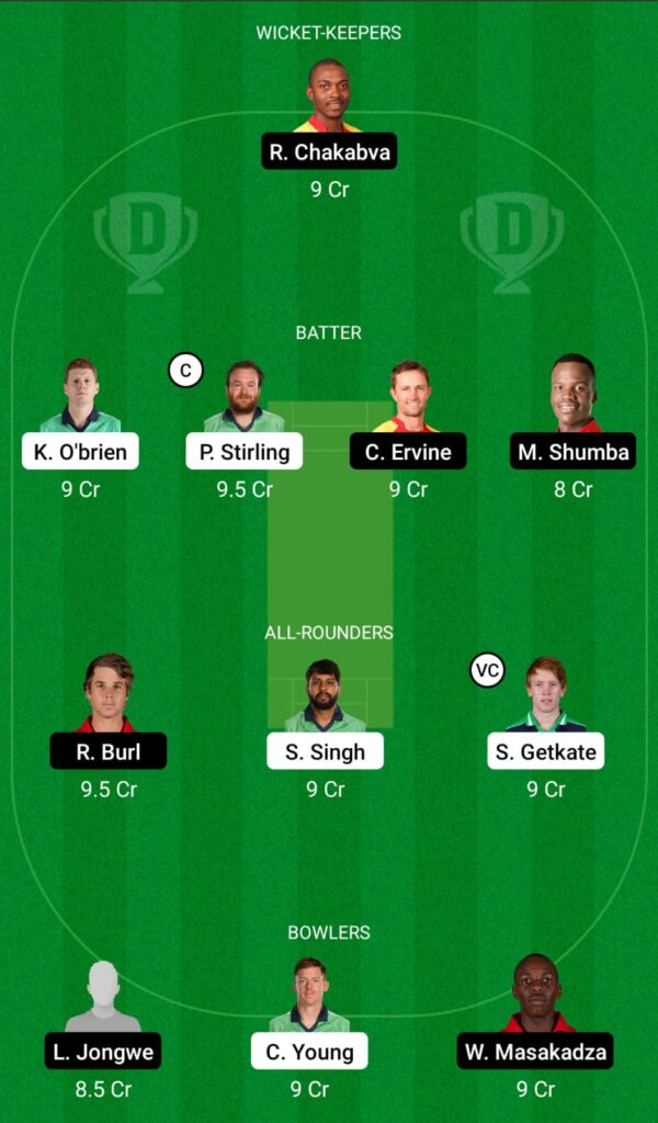 Ireland vs Zimbabwe Dream11 Prediction, Fantasy Cricket Tips, Dream 11 Team