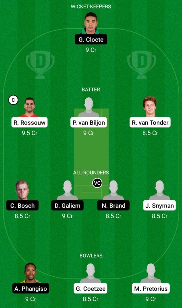 KTS vs TIT Dream11 Prediction, Fantasy Cricket Tips, Dream11 Team, CSA Provincial T20 Cup 2021