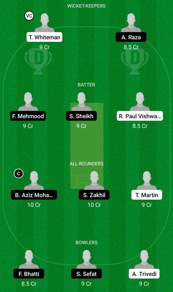 LUX vs BEL Dream11 Prediction, Fantasy Cricket Tips, Dream11 Team, ECC T10 2021