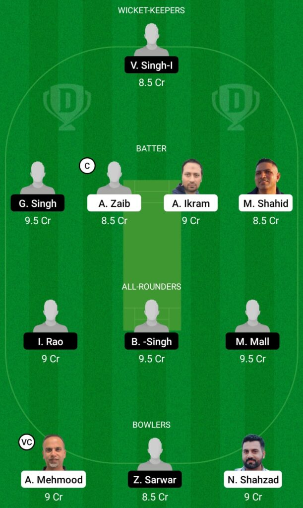 MAL vs FIG Dream11 Prediction, Fantasy Cricket Tips, Dream11 Team, ECS T10 Cartaxo 2021